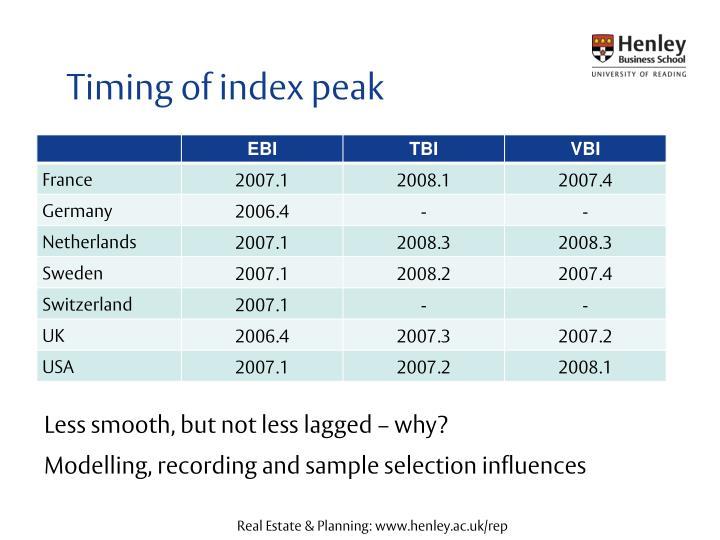 Timing of index peak