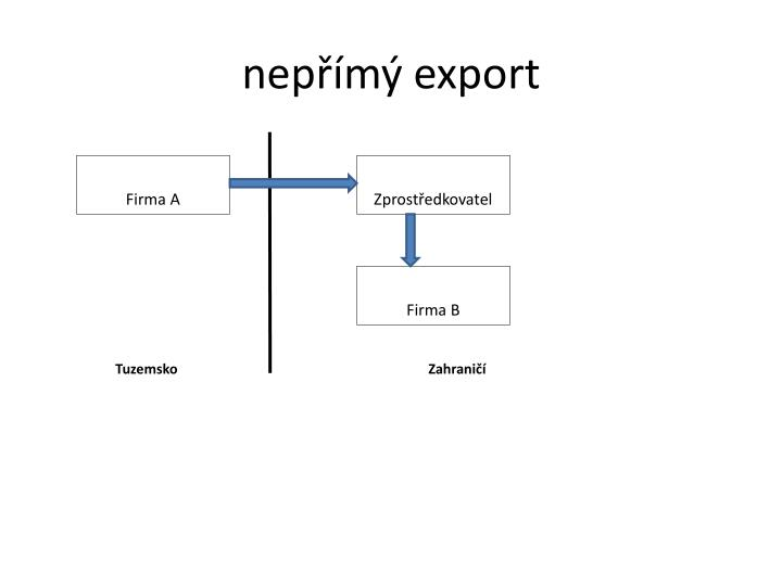 nepřímý export