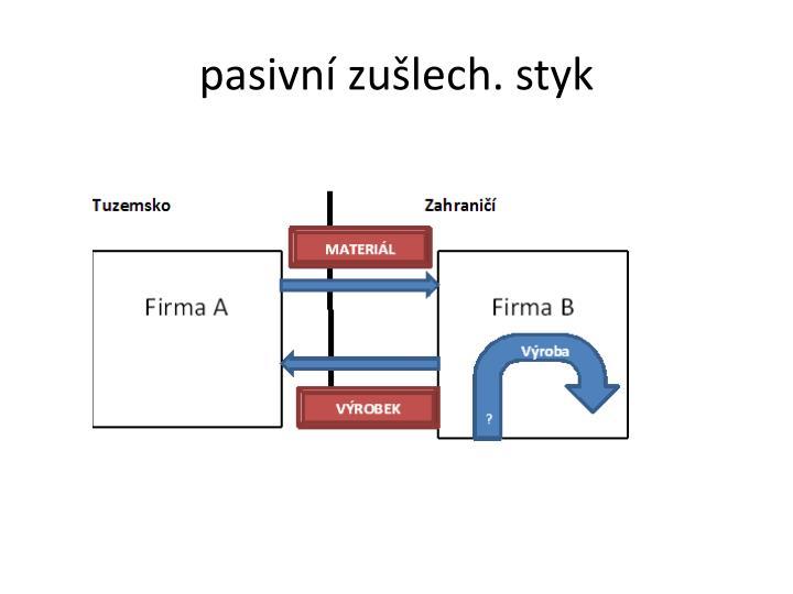 pasivní