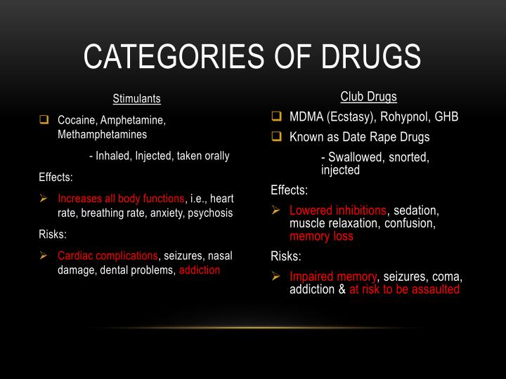 Categories of drugs