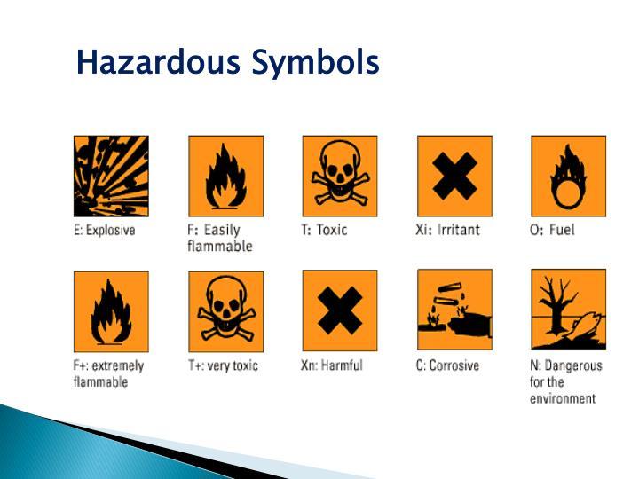 Hazardous Symbols