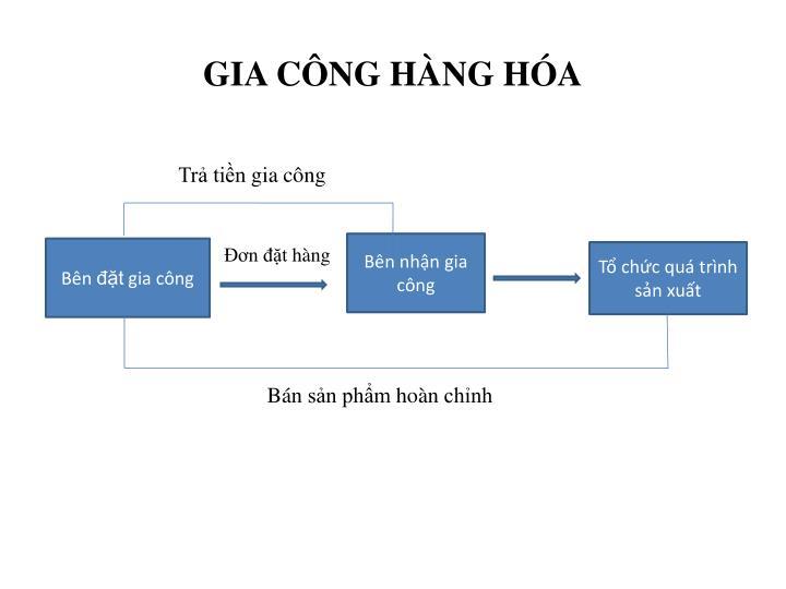 GIA CÔNG HÀNG HÓA