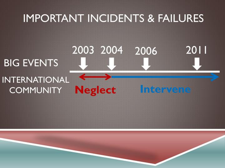 Important incidents &