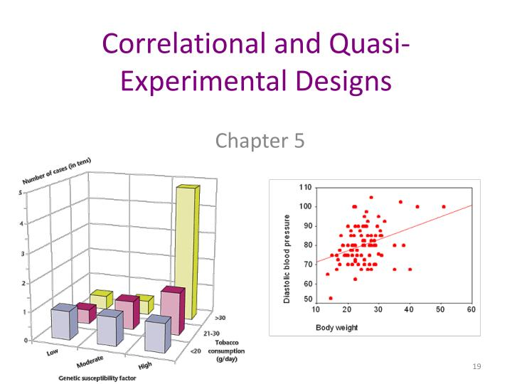 Correlational and Quasi-Experimental Designs