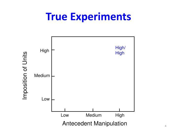 True Experiments