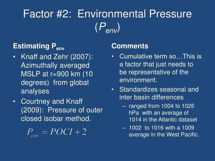 Factor #2:  Environmental Pressure (