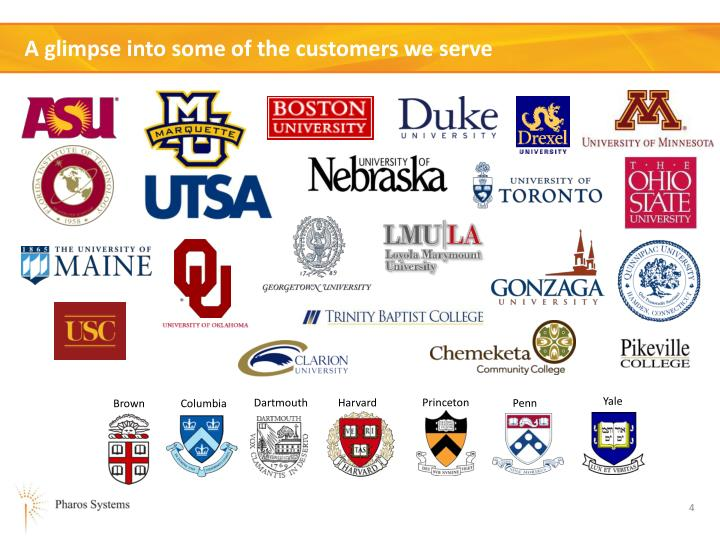 A glimpse into some of the customers we serve