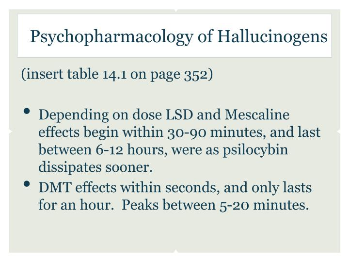Psychopharmacology of Hallucinogens