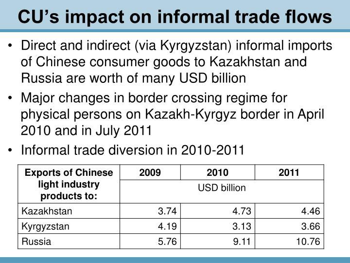 CU's impact on informal trade flows