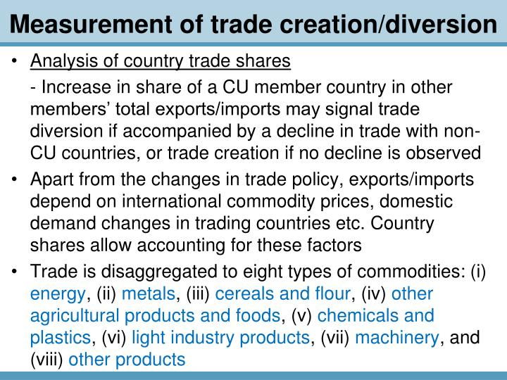 Analysis of country trade shares