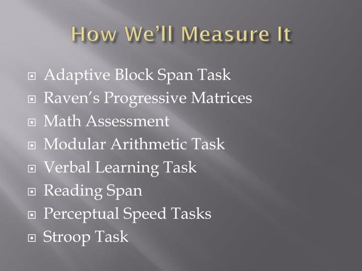 How We'll Measure It