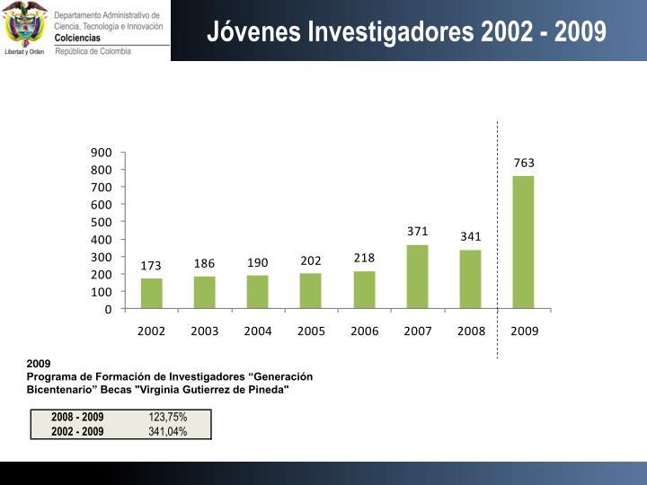 Jóvenes Investigadores 2002 - 2009