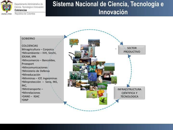 Sistema Nacional de Ciencia, Tecnología e Innovación