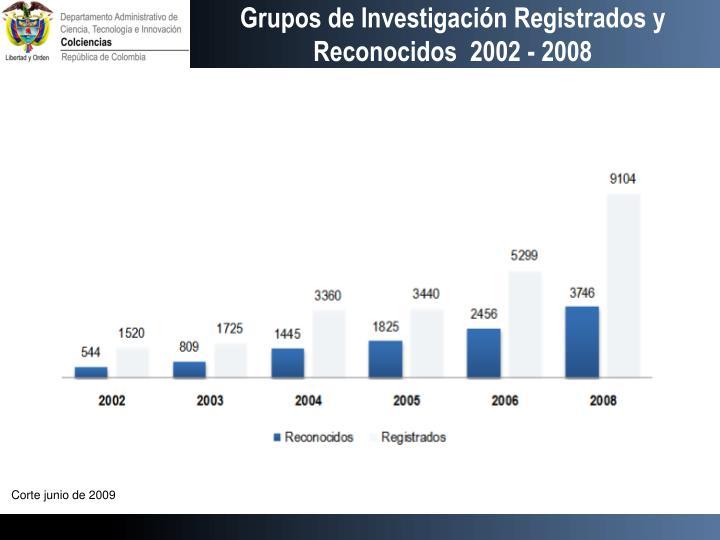 Grupos de Investigación Registrados y Reconocidos  2002 - 2008