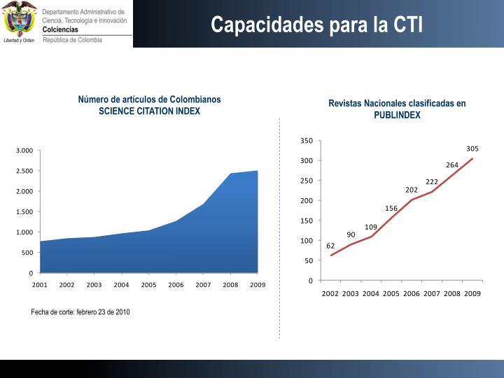 Capacidades para la CTI