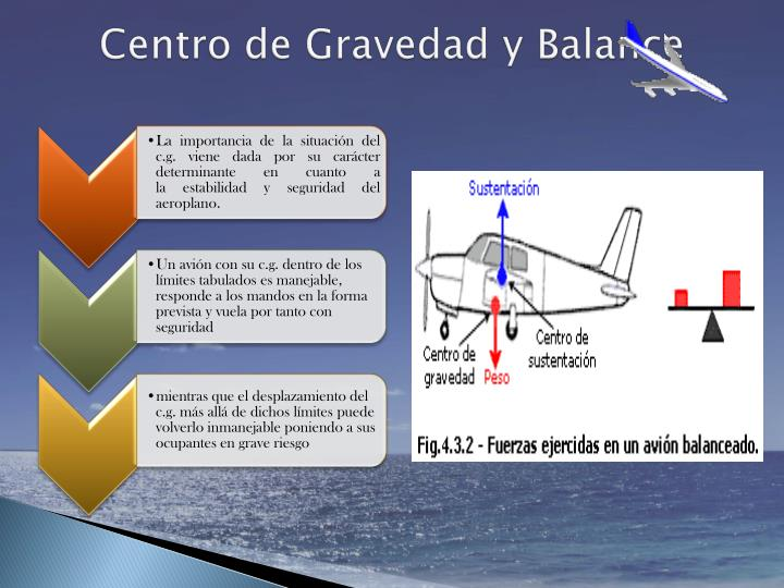Centro de Gravedad y Balance
