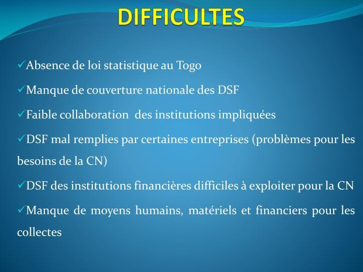 DIFFICULTES