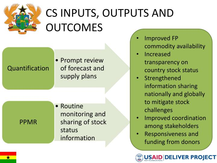 CS Inputs, Outputs and Outcomes