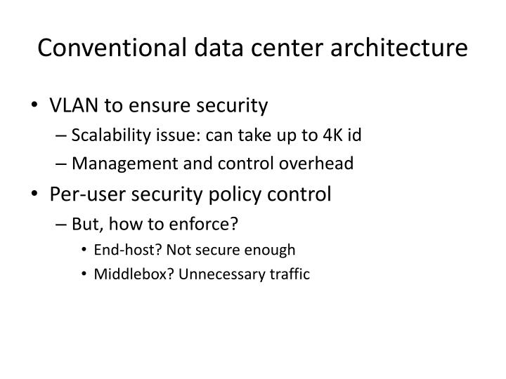Conventional data center architecture