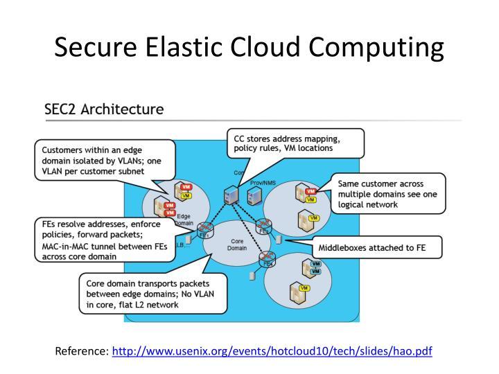 Secure Elastic Cloud Computing