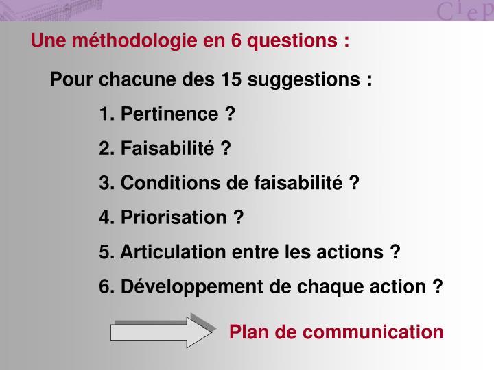 Une méthodologie en 6 questions :