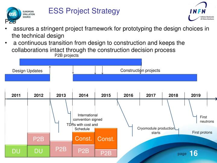 ESS Project Strategy