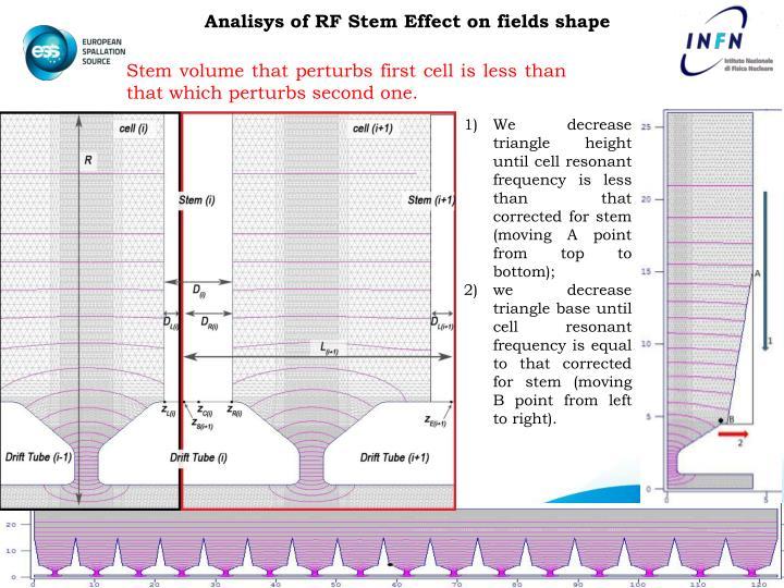 Analisys of RF Stem Effect on fields shape