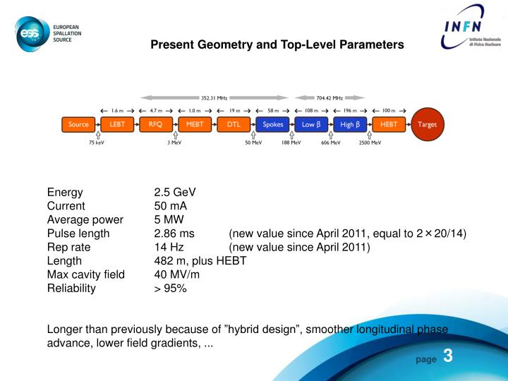 Present Geometry and Top-Level Parameters