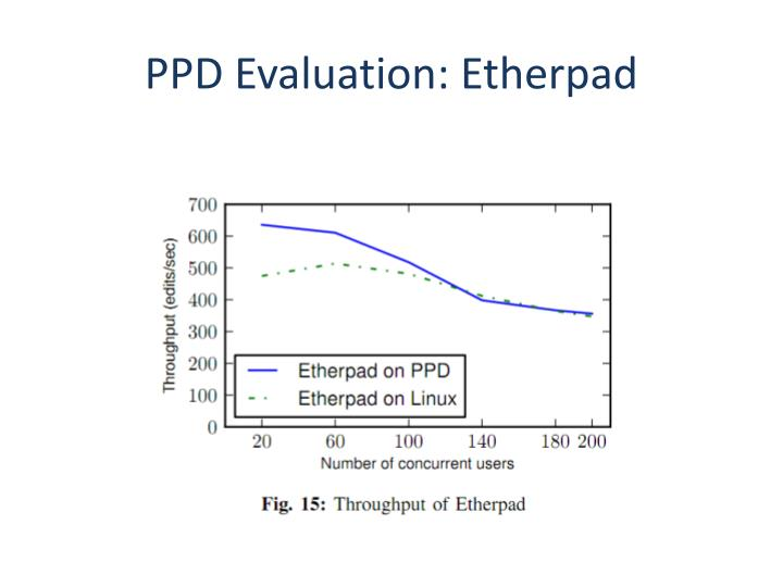 PPD Evaluation:
