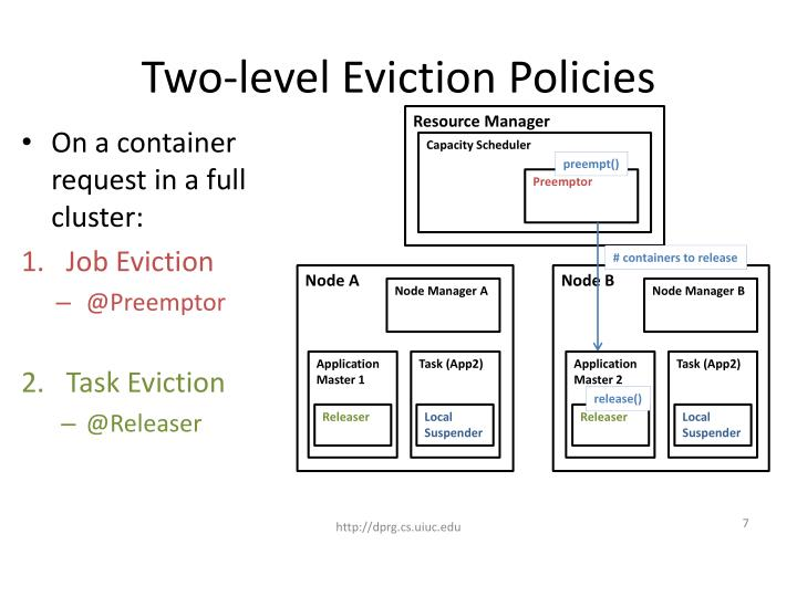 Two-level Eviction Policies