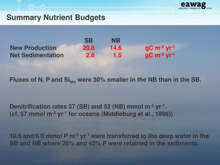 Summary Nutrient Budgets