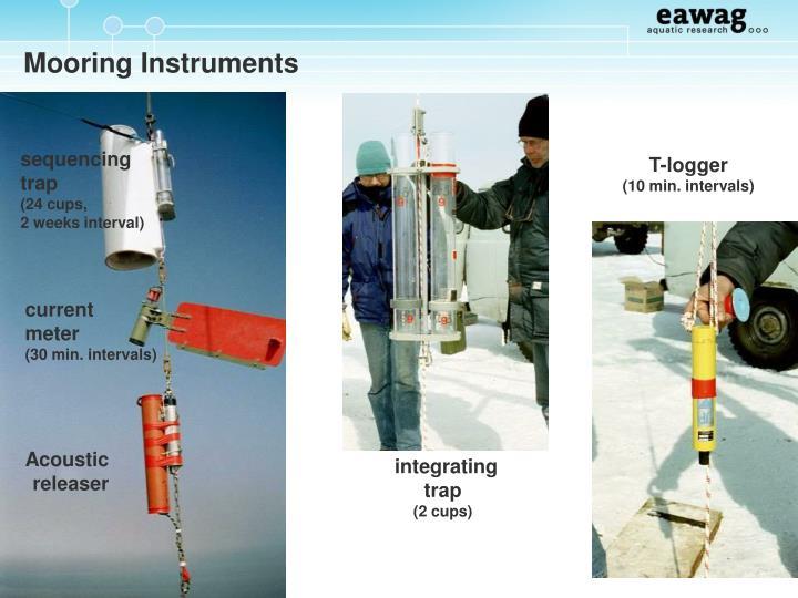 Mooring Instruments