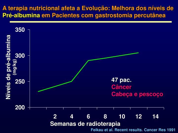 A terapia nutricional afeta a Evolução: Melhora dos níveis de