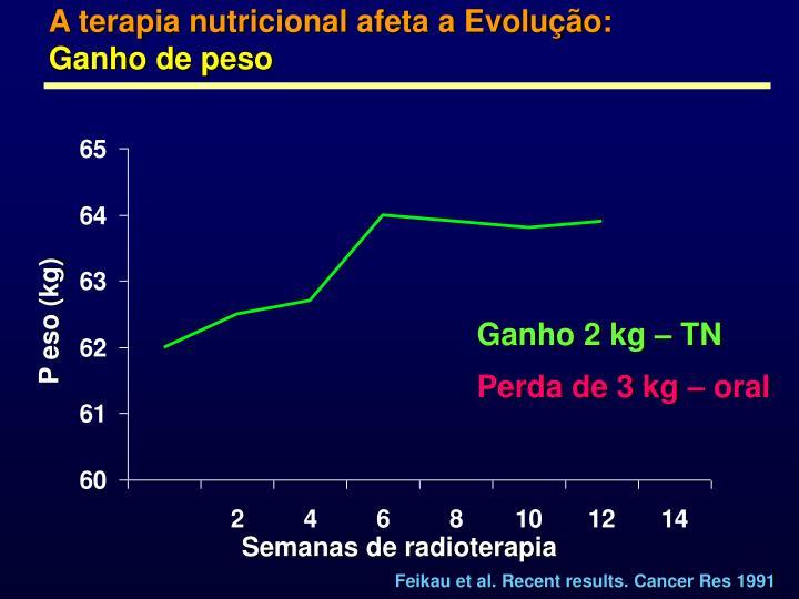 A terapia nutricional afeta a Evolução: