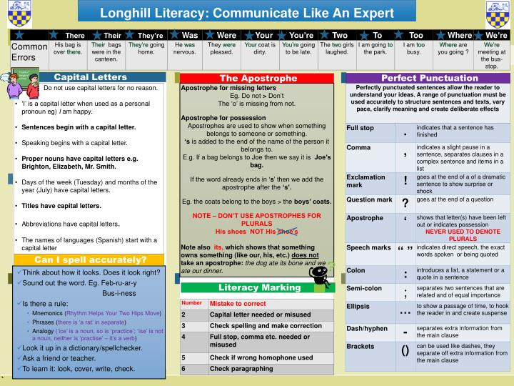 Longhill literacy communicate like an expert