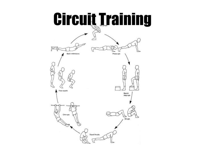 Circuit Training