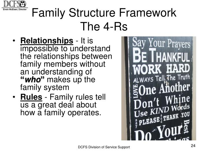 Family Structure Framework