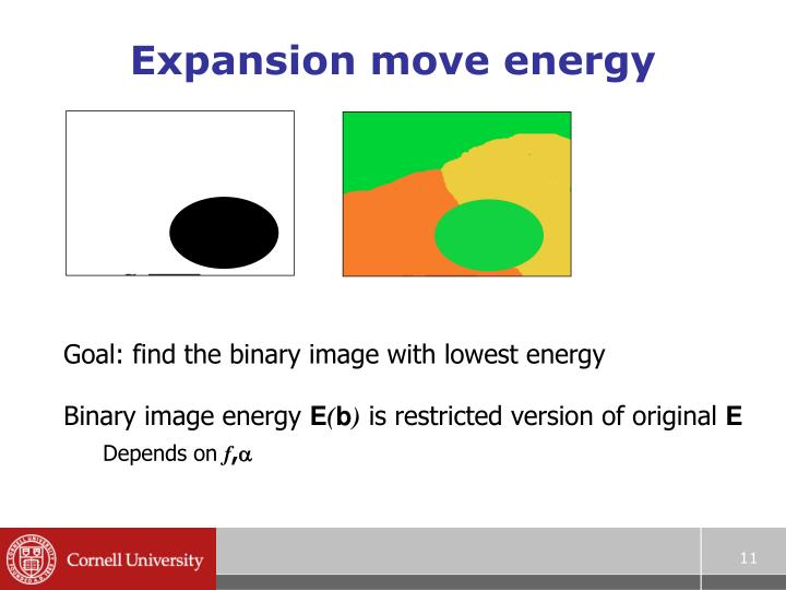 Expansion move energy