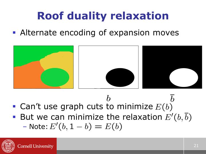 Roof duality relaxation