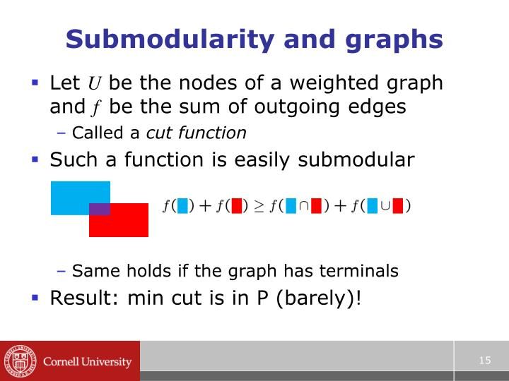 Submodularity and graphs