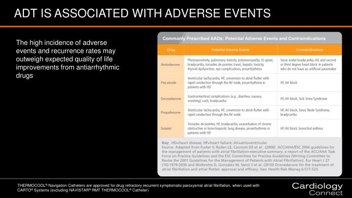 ADT IS ASSOCIATED WITH ADVERSE EVENTS