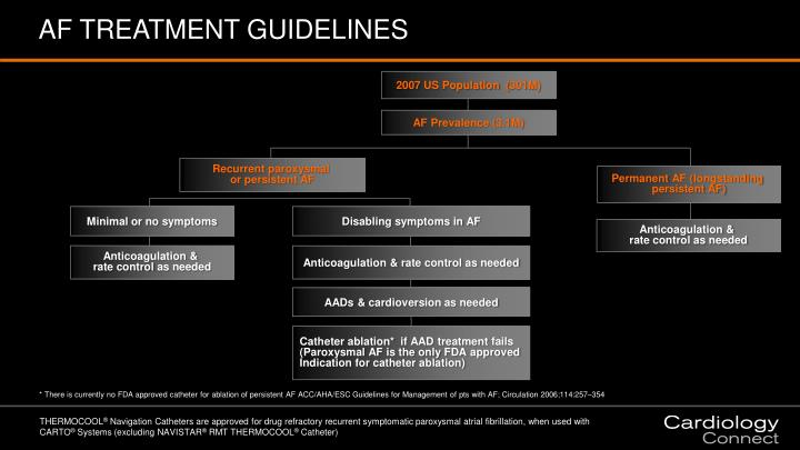 AF TREATMENT GUIDELINES