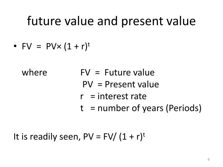 What is Future Value?