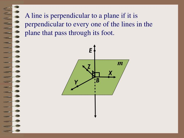 A line is perpendicular to a plane if it is perpendicular to every one of the lines in the plane that pass through its foot.