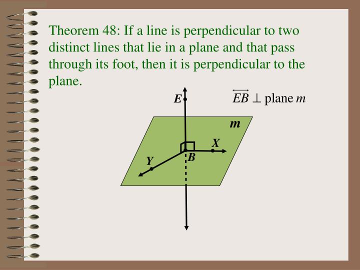 Theorem 48: If a line is perpendicular to two distinct lines that lie in a plane and that pass through its foot, then it is perpendicular to the plane.