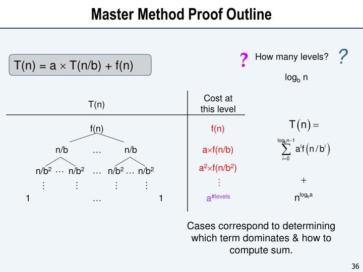 Master Method Proof Outline