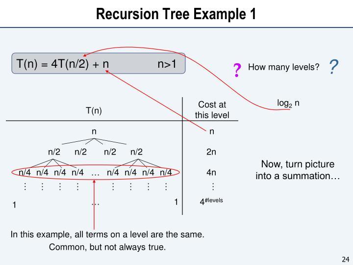 Recursion Tree Example 1