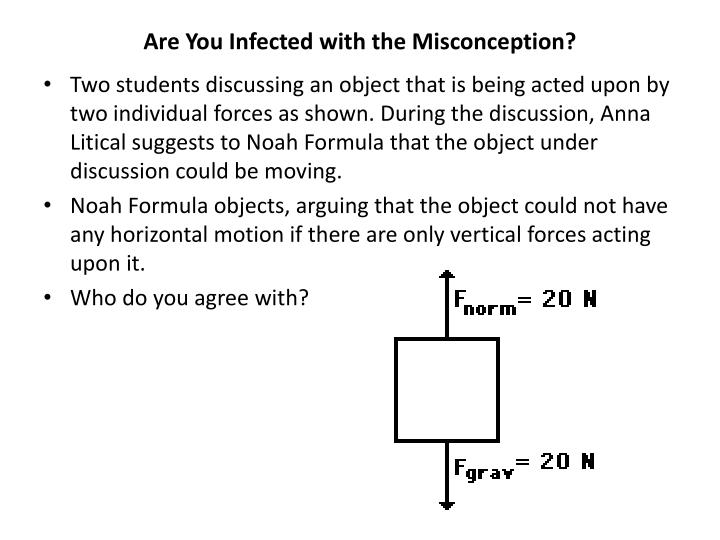 Are You Infected with the Misconception?