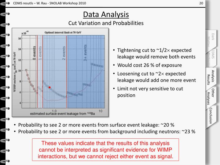CDMS resutls – W. Rau - SNOLAB Workshop