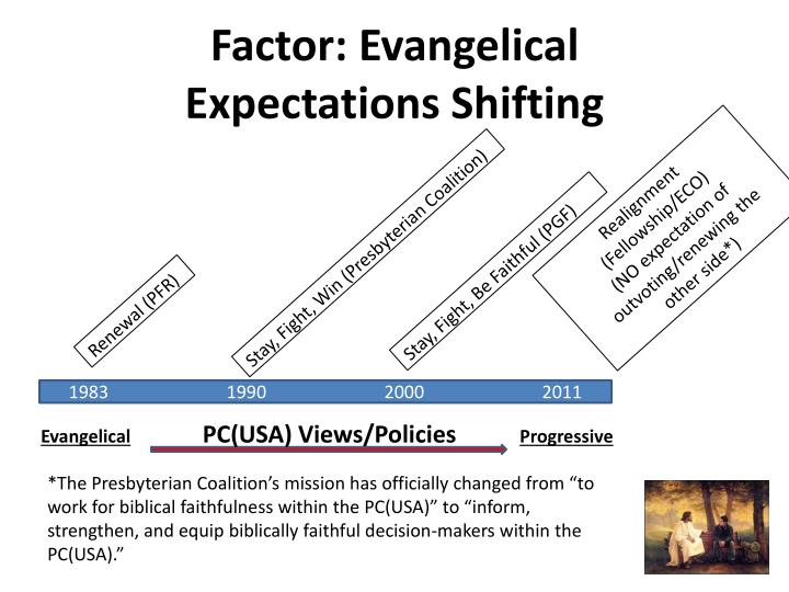 Factor: Evangelical